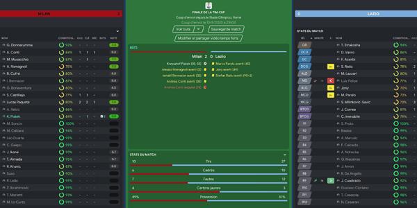 finale Cup