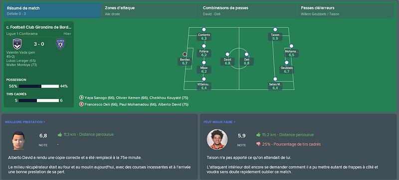 resumé match n°14