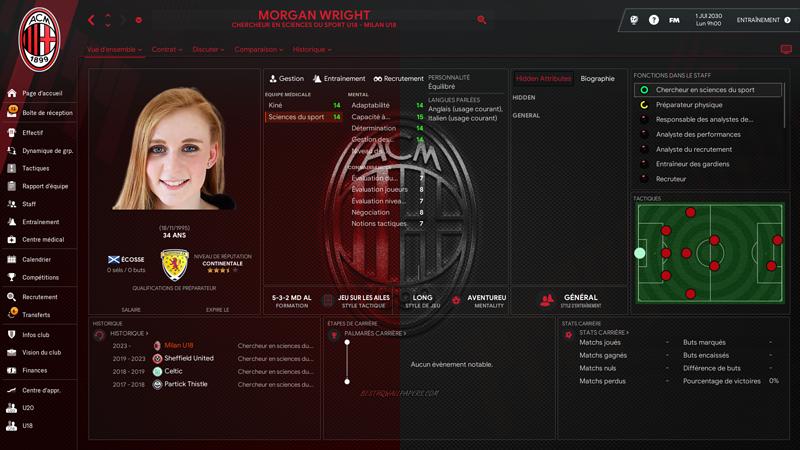 Morgan Wright_ Profil