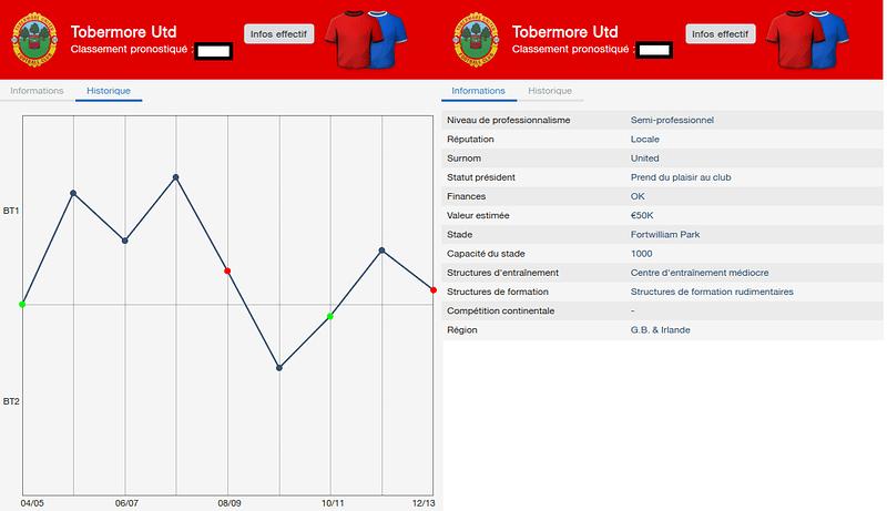 Tobermore Utd