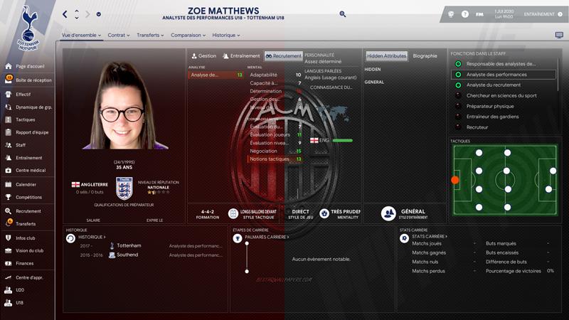 Zoe Matthews_ Profil