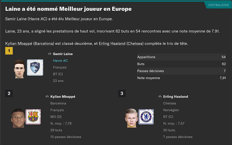 Réc-JoueurEurope