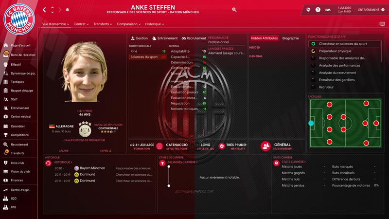 Anke Steffen_ Profil