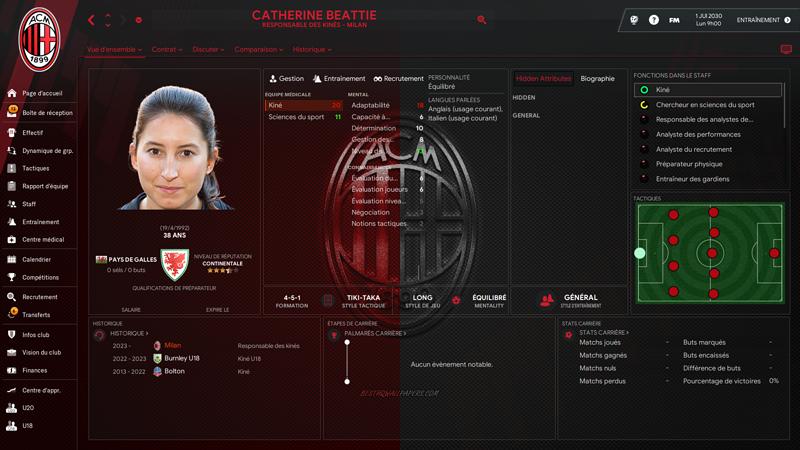 Catherine Beattie_ Profil