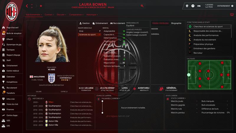 Laura Bowen_ Profil
