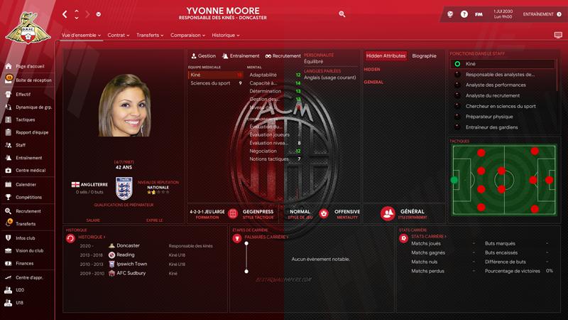 Yvonne Moore_ Profil