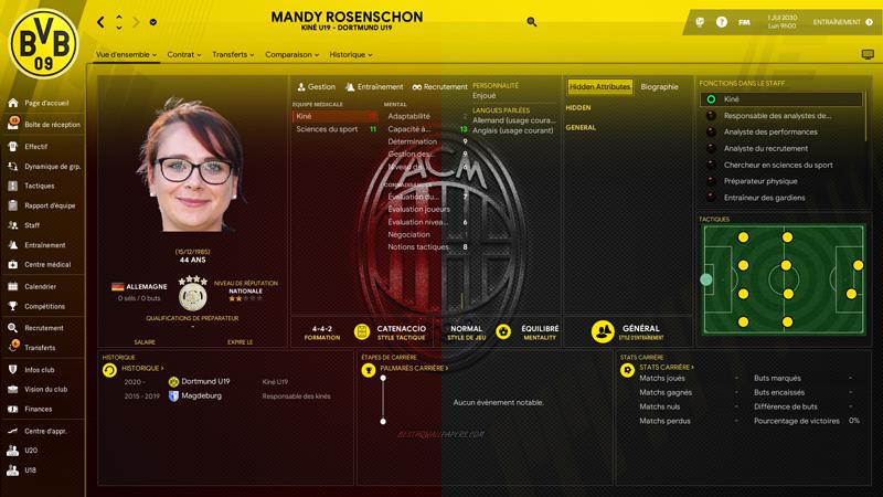 Mandy Rosenschon_ Profil