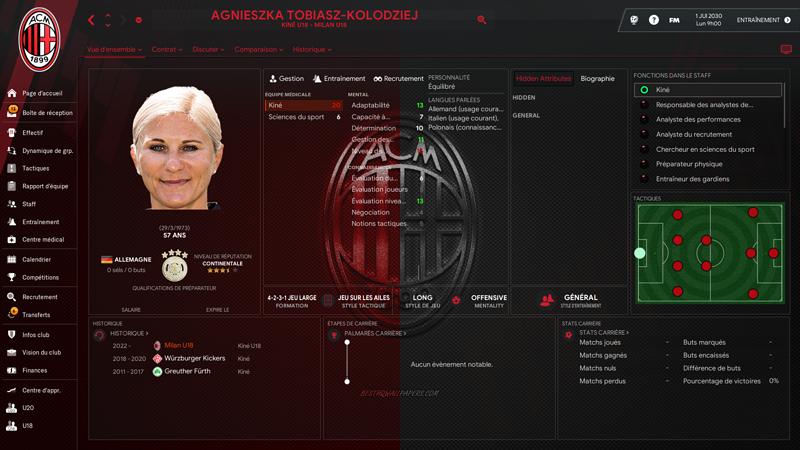 Agnieszka Tobiasz-Kolodziej_ Profil