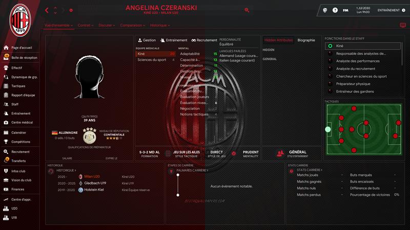 Angelina Czeranski_ Profil
