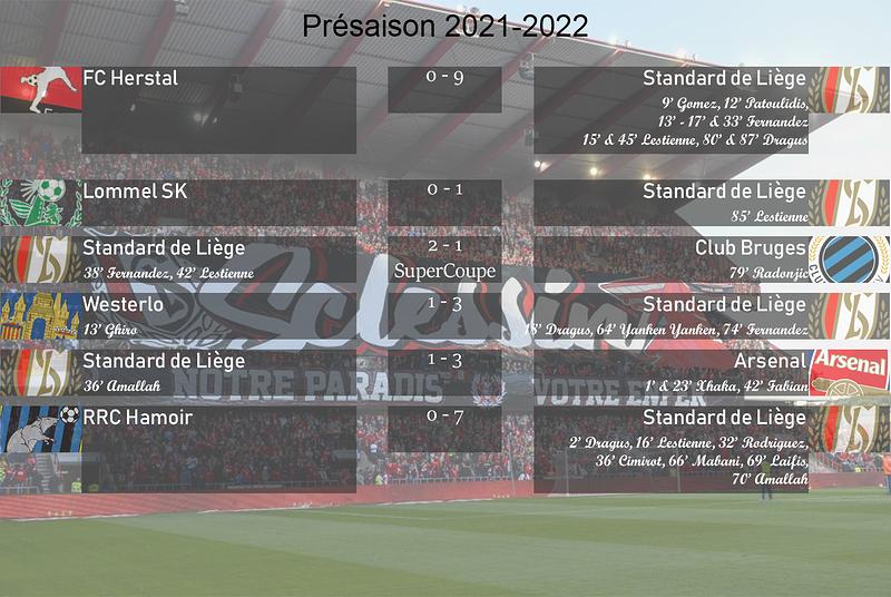 0002-Présaison 2021-2022