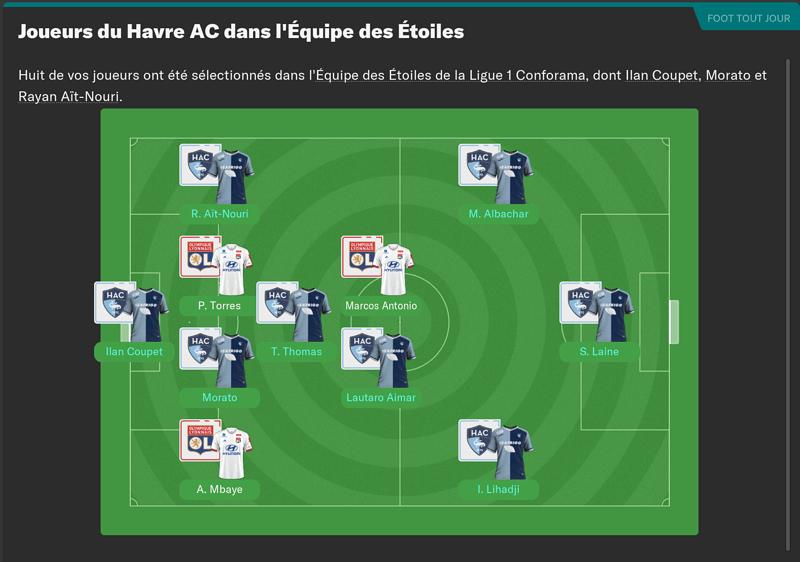 Equipes-Etoiles