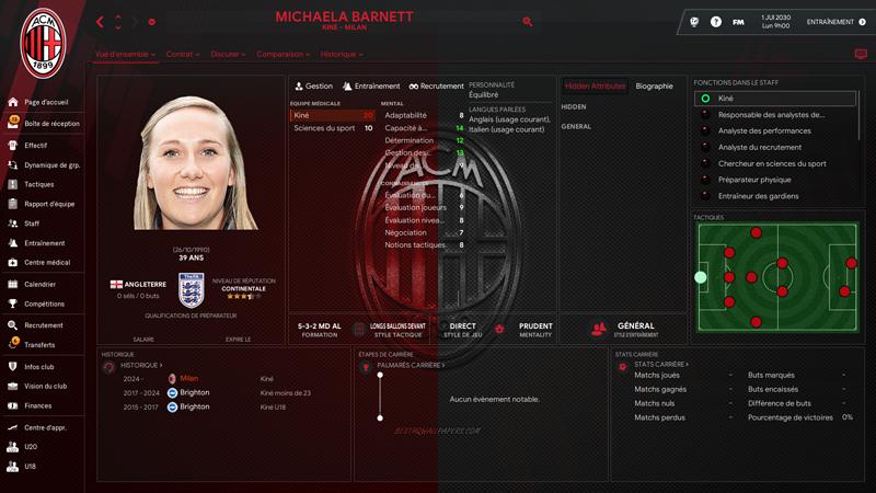 Michaela Barnett_ Profil