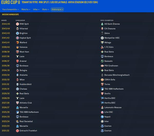 euro cup ii