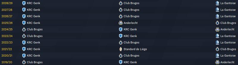 Jupiler Pro League_ Anciens vainqueurs