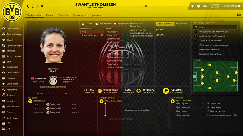 Swantje Thomßen_ Profil