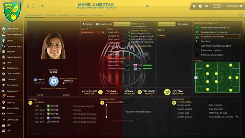 Mariela Nisotaki_ Profil