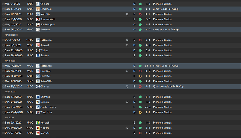 Newcastle United_ Rencontres-3