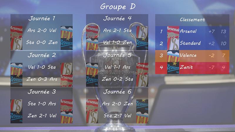 0015-Fin Groupe LdC
