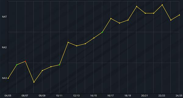 historique%20concarneau