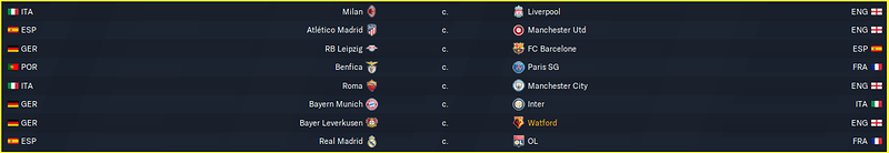 Ligue des Champions_ Phases