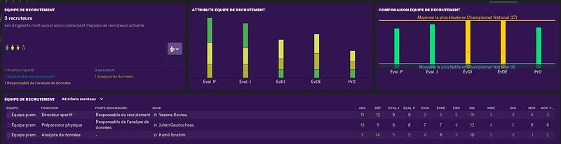 Recruteurs_vue_g%C3%A9n%C3%A9rale