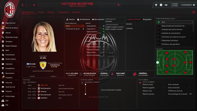 Victoria McIntyre_ Profil