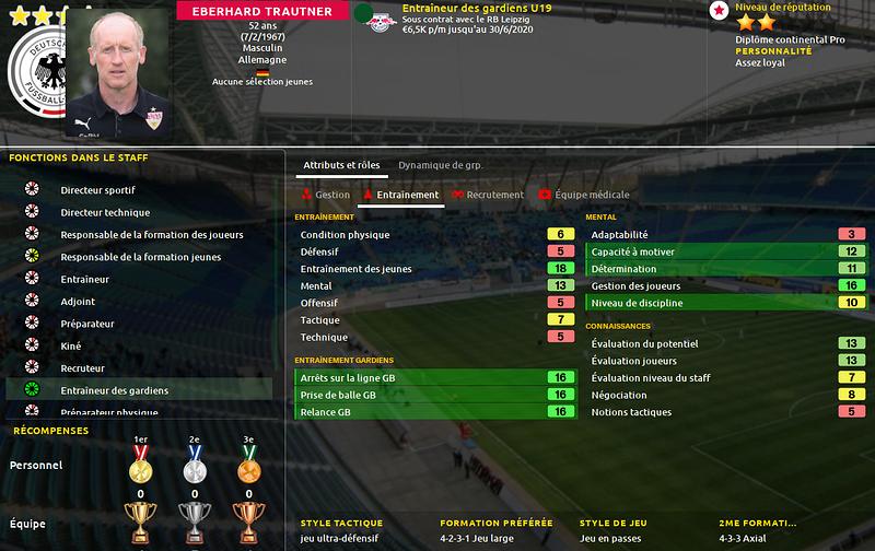 Entraineur gardien U19 1-3