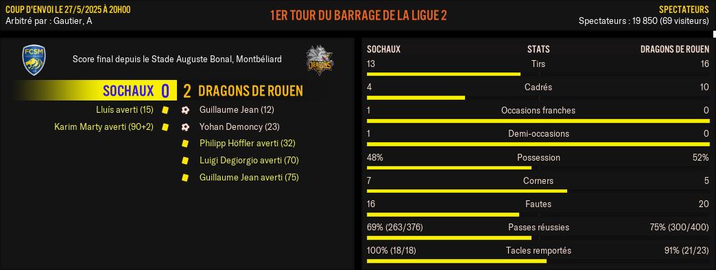 Sochaux---Dragons-de-Rouen_-Match-R%C3%A9sum%C3%A9