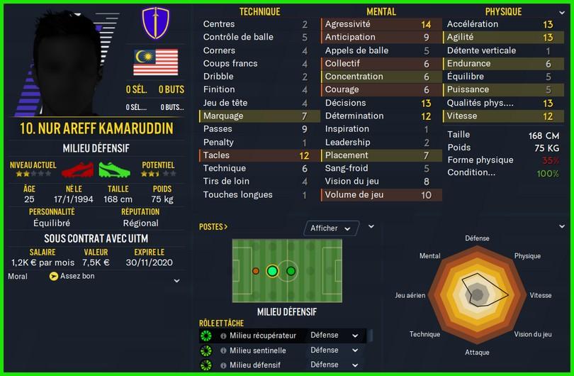 MC - Kamaruddin