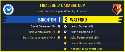 Brighton - Watford_ Résumé