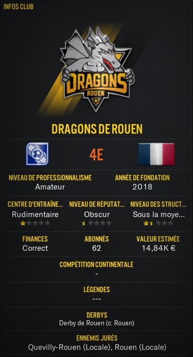Dragons-de-Rouen_--Profil