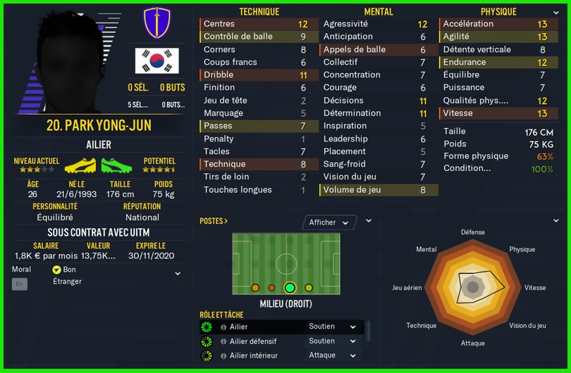 MD - Park Yong-Jun