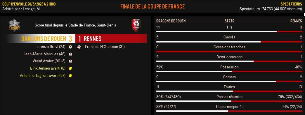 Dragons-de-Rouen---Rennes_-Match-R%C3%A9sum%C3%A9