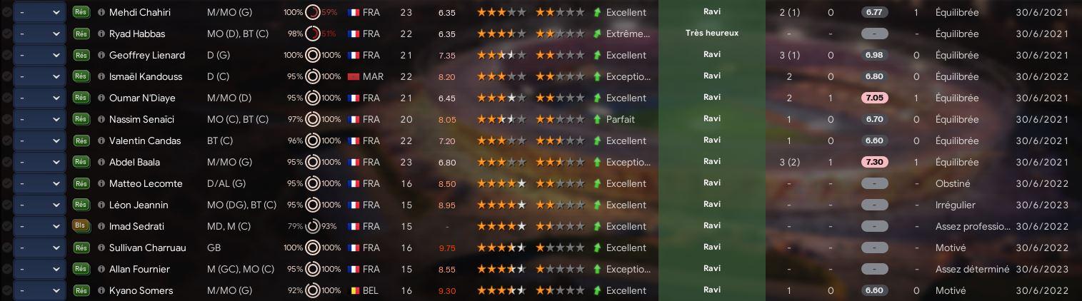 Stat%20joueur%20usld%202