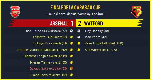 Arsenal - Watford_ Résumé