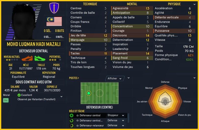 DC - Mazali