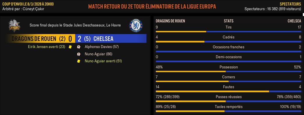 Dragons-de-Rouen---Chelsea_-Match-R%C3%A9sum%C3%A9