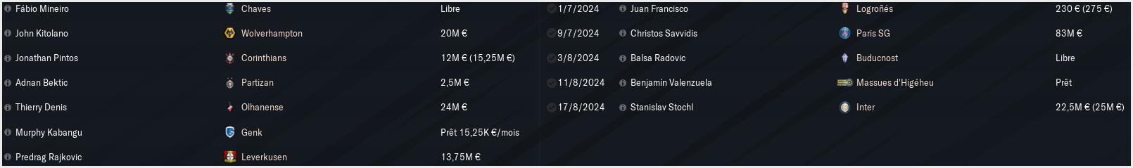 Saint-Romain%20FC_%20%20Historique%20des%20transferts