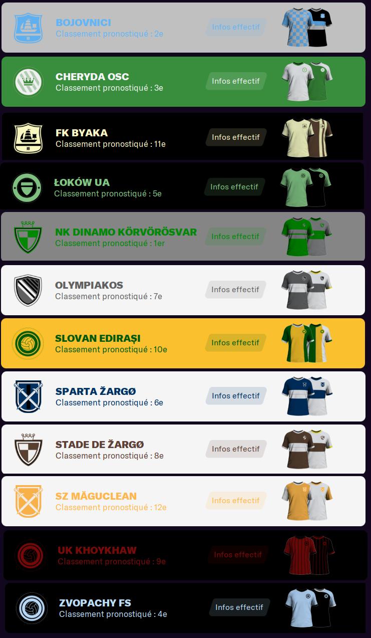 2-PrvaDivision