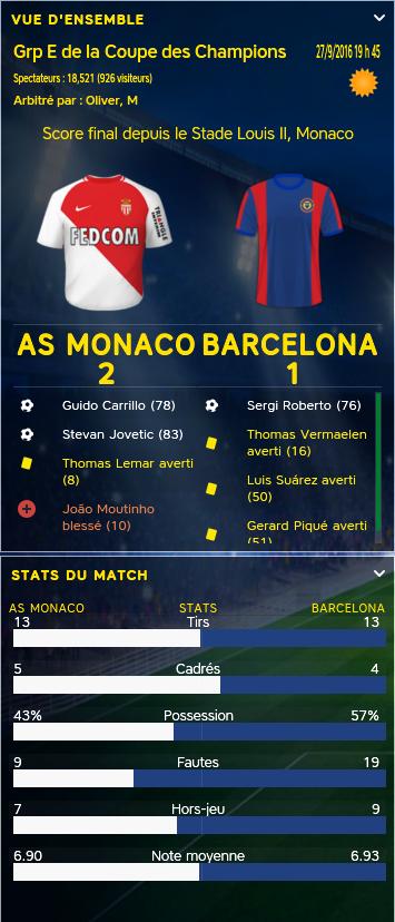 Monaco-Barça