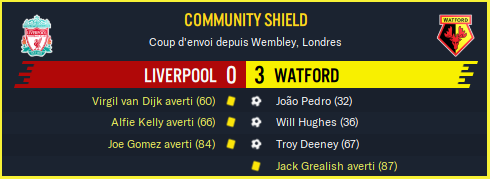 Liverpool - Watford_ Résumé
