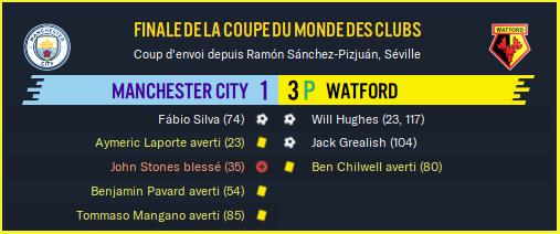 Manchester City - Watford_ Résumé-2