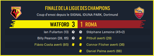 Watford - Roma_ Résumé