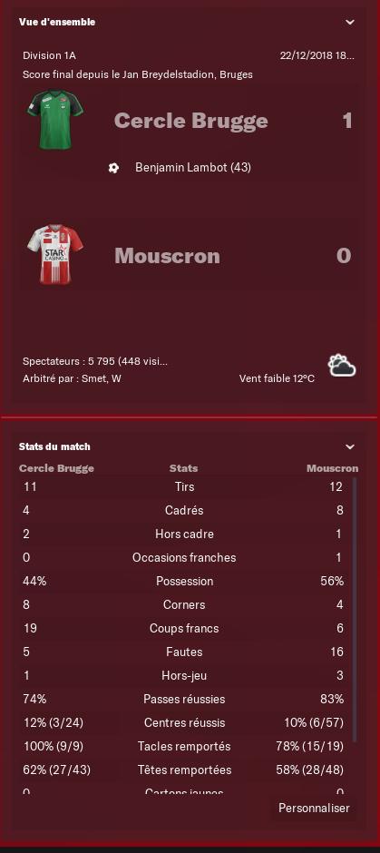 Cercle-Mouscron