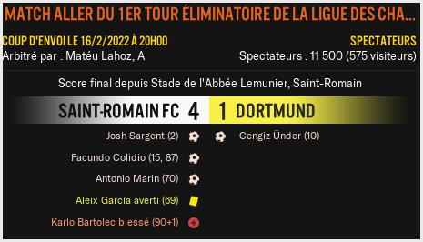 Saint-Romain%20FC%20-%20Dortmund_%20Match%20R%C3%A9sum%C3%A9