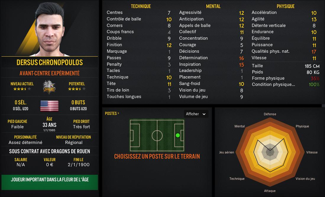 Dersus-Chronopoulos_-Vue-d'ensemble-Profil