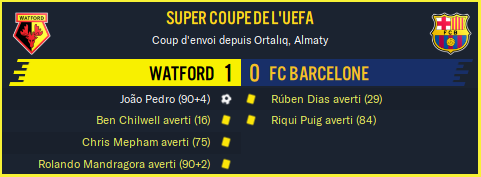 Watford - FC Barcelone_ Résumé