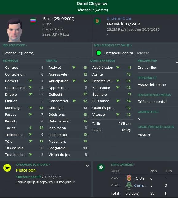 Daniil%20Chigenev