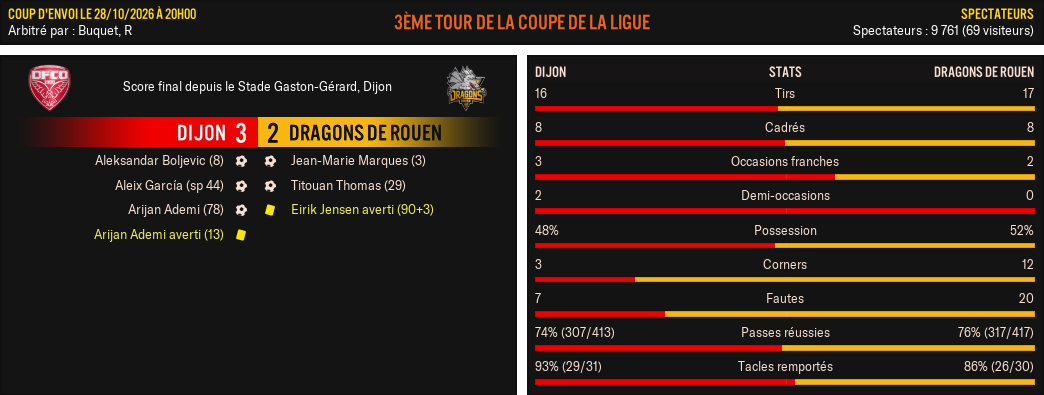 Dijon---Dragons-de-Rouen_-Match-R%C3%A9sum%C3%A9