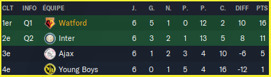 Ligue des Champions_ Profil-2